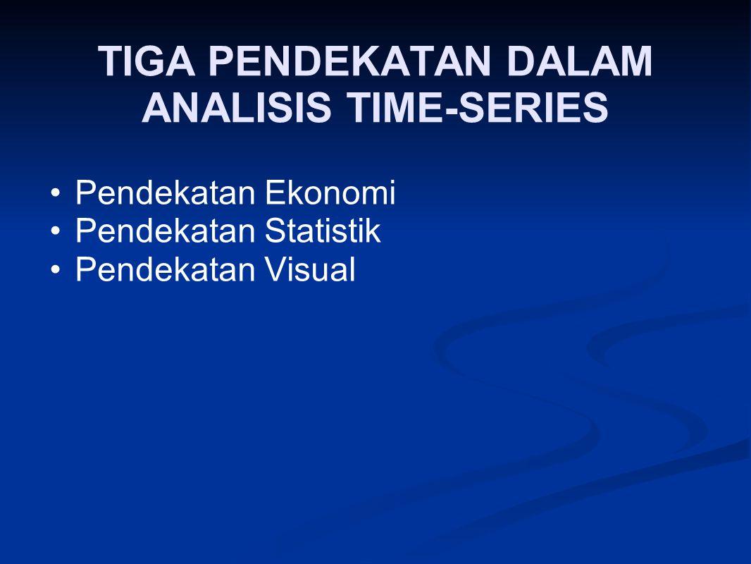 TIGA PENDEKATAN DALAM ANALISIS TIME-SERIES Pendekatan Ekonomi Pendekatan Statistik Pendekatan Visual