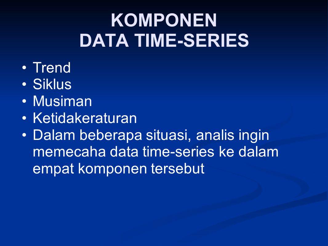 KOMPONEN DATA TIME-SERIES Trend Siklus Musiman Ketidakeraturan Dalam beberapa situasi, analis ingin memecaha data time-series ke dalam empat komponen