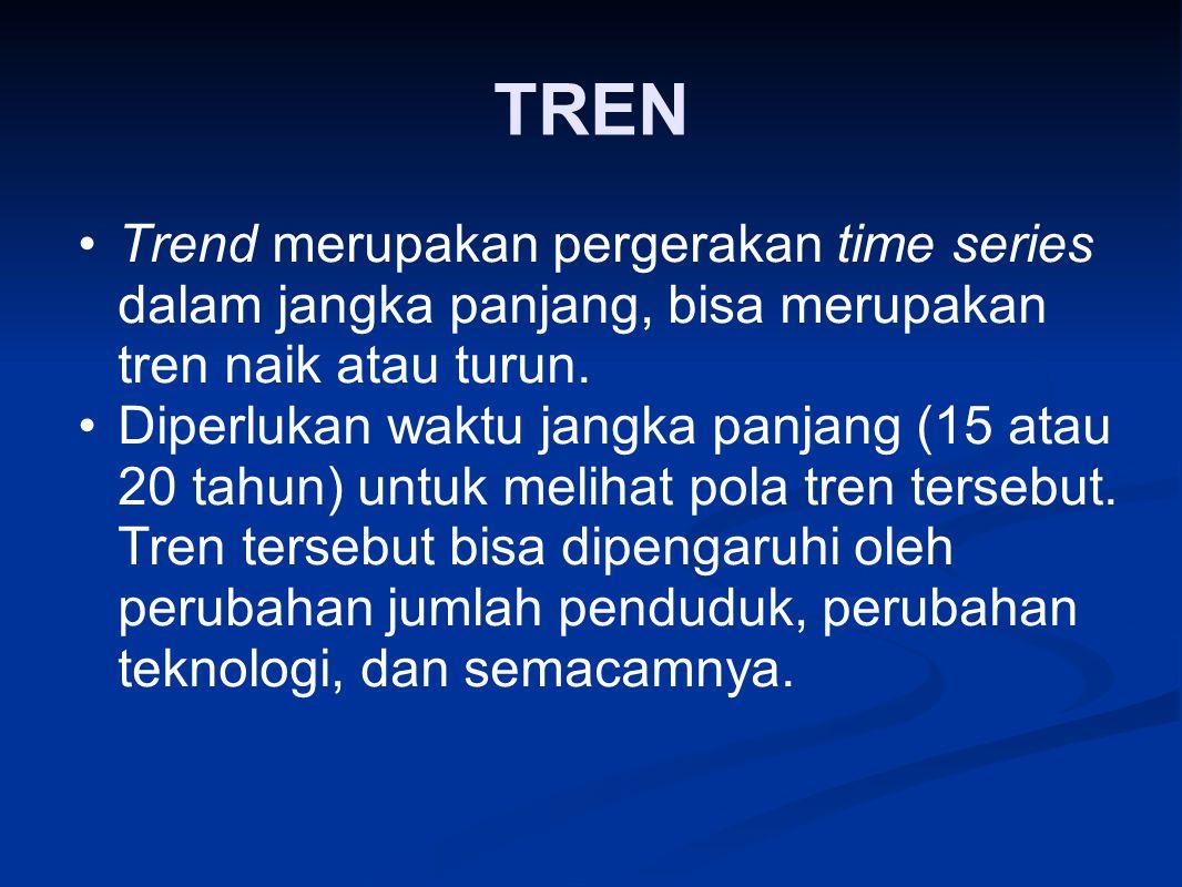 TREN Trend merupakan pergerakan time series dalam jangka panjang, bisa merupakan tren naik atau turun. Diperlukan waktu jangka panjang (15 atau 20 tah