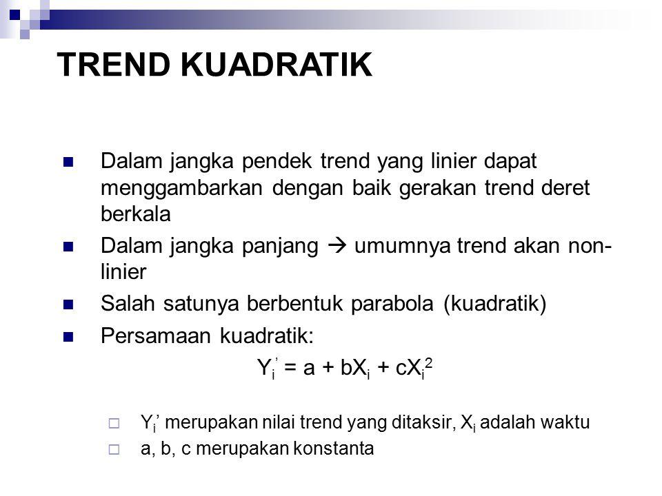 Persamaan normal trend kuadratik: Disederhanakan menjadi: dimana TREND KUADRATIK