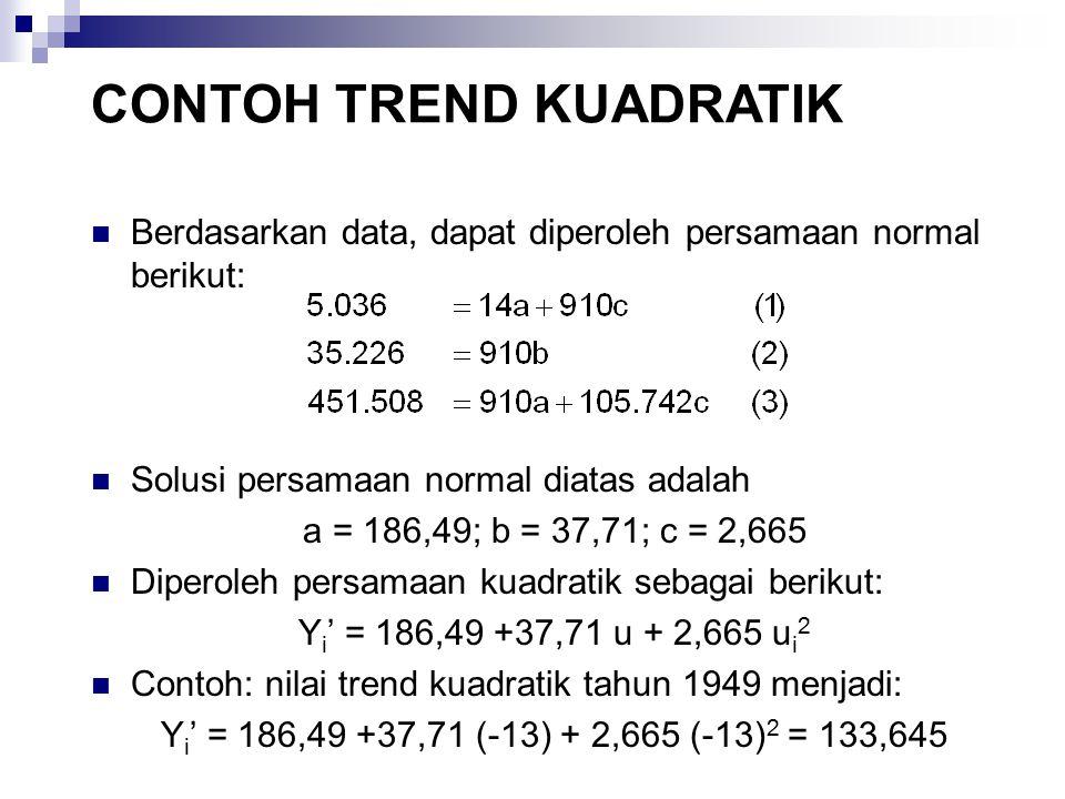 Berdasarkan data, dapat diperoleh persamaan normal berikut: Solusi persamaan normal diatas adalah a = 186,49; b = 37,71; c = 2,665 Diperoleh persamaan