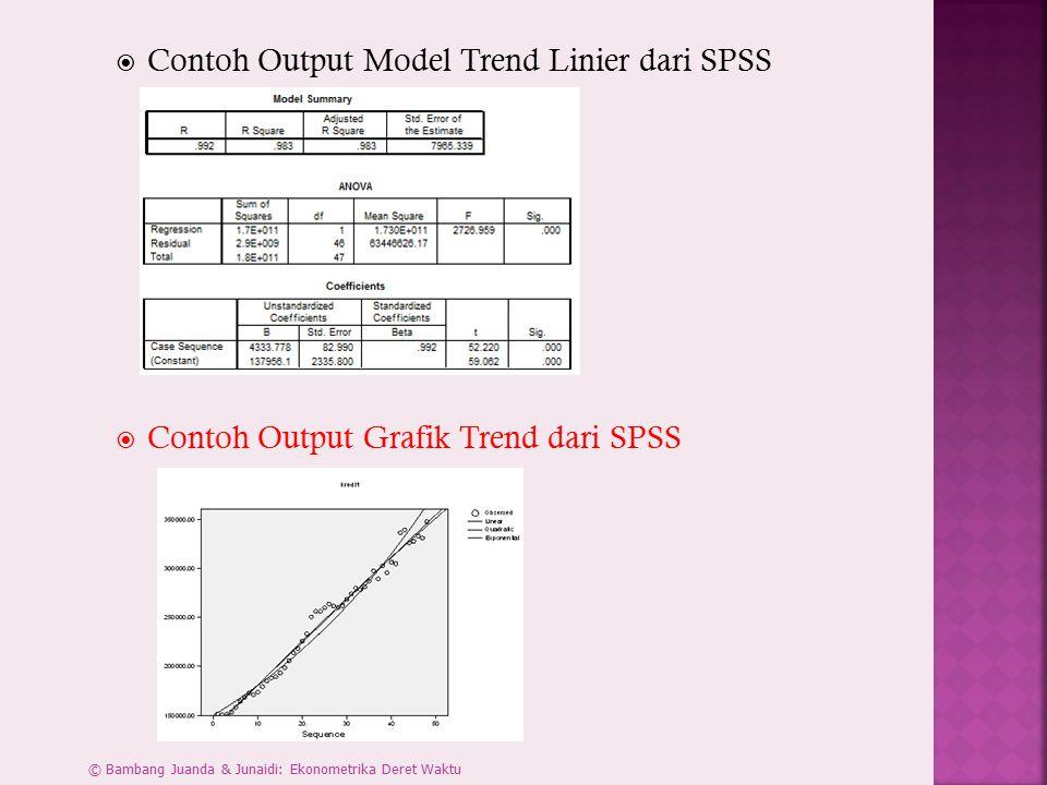  Contoh Output Model Trend Linier dari SPSS  Contoh Output Grafik Trend dari SPSS © Bambang Juanda & Junaidi: Ekonometrika Deret Waktu