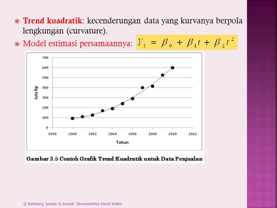 Trend kuadratik : kecenderungan data yang kurvanya berpola lengkungan (curvature).  Model estimasi persamaannya: © Bambang Juanda & Junaidi: Ekonom