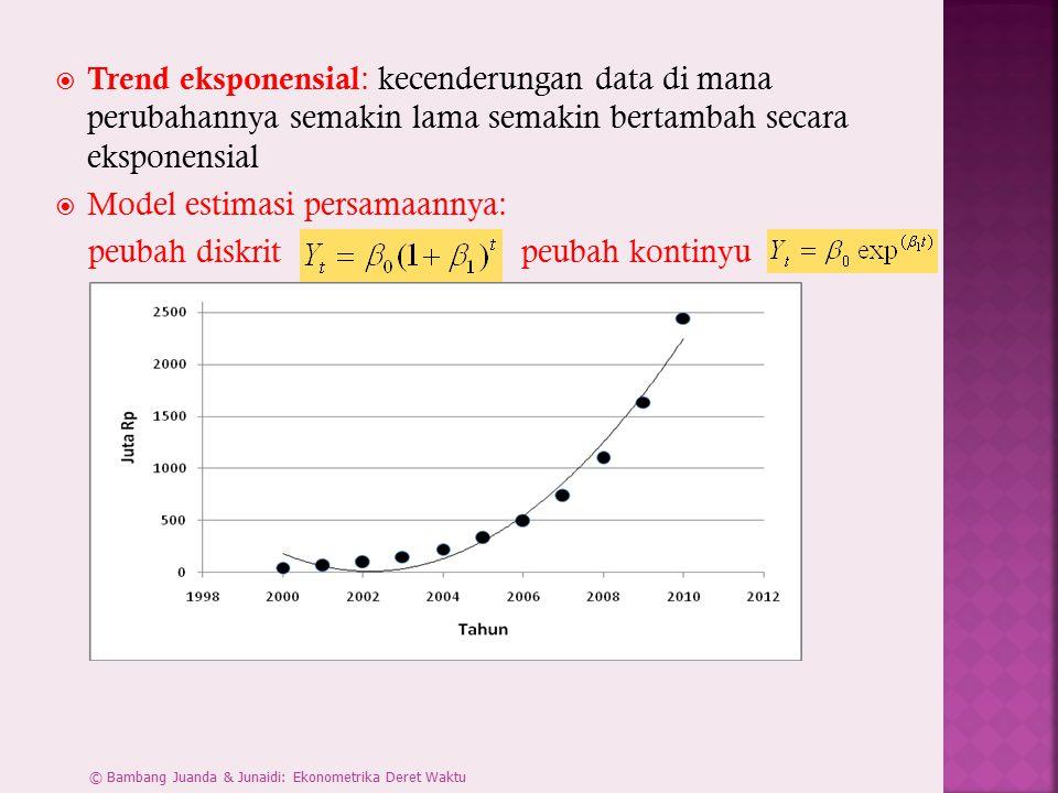  Trend eksponensial : kecenderungan data di mana perubahannya semakin lama semakin bertambah secara eksponensial  Model estimasi persamaannya: peubah diskrit peubah kontinyu © Bambang Juanda & Junaidi: Ekonometrika Deret Waktu