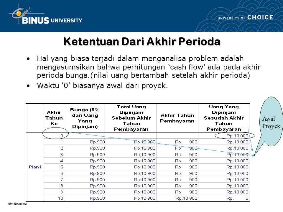 Bina Nusantara Ketentuan Dari Akhir Perioda Hal yang biasa terjadi dalam menganalisa problem adalah mengasumsikan bahwa perhitungan 'cash flow' ada pa