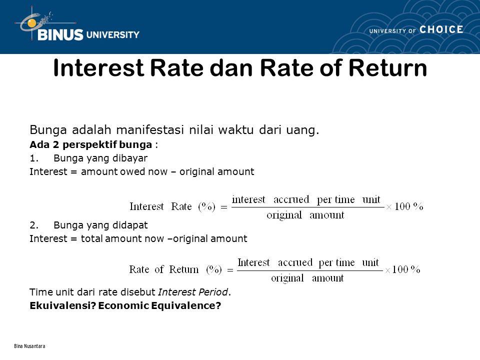 Bina Nusantara Interest Rate dan Rate of Return Bunga adalah manifestasi nilai waktu dari uang. Ada 2 perspektif bunga : 1.Bunga yang dibayar Interest