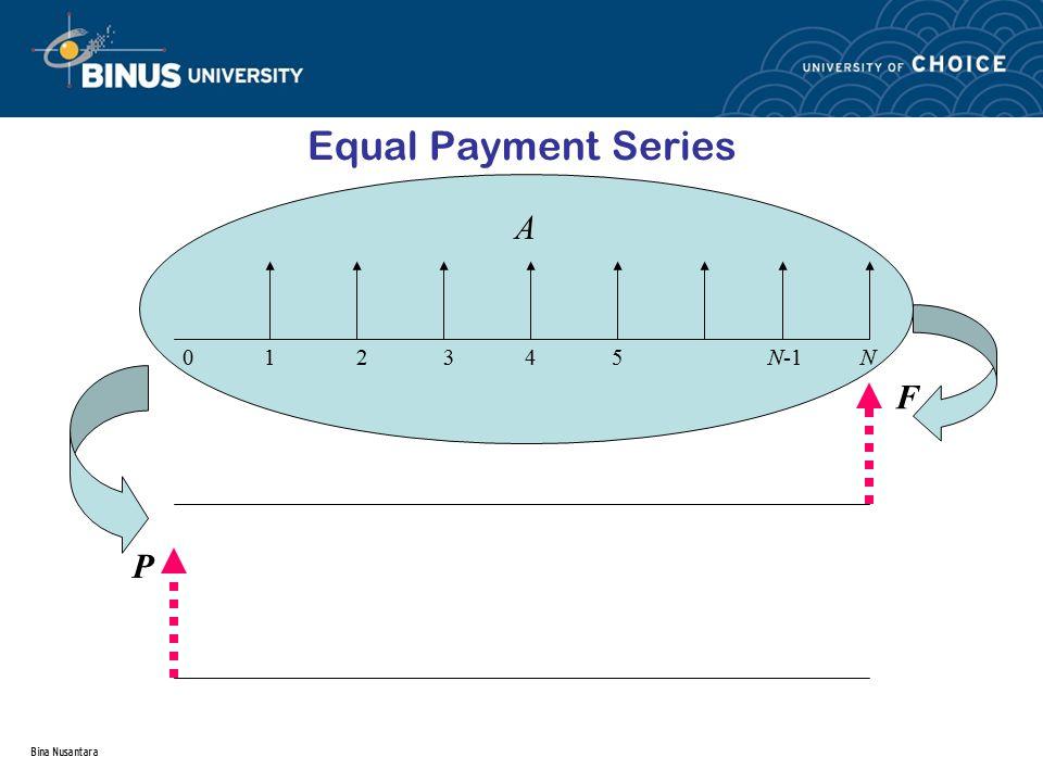 Bina Nusantara Equal Payment Series A 0 1 2 3 4 5 N-1 N F P