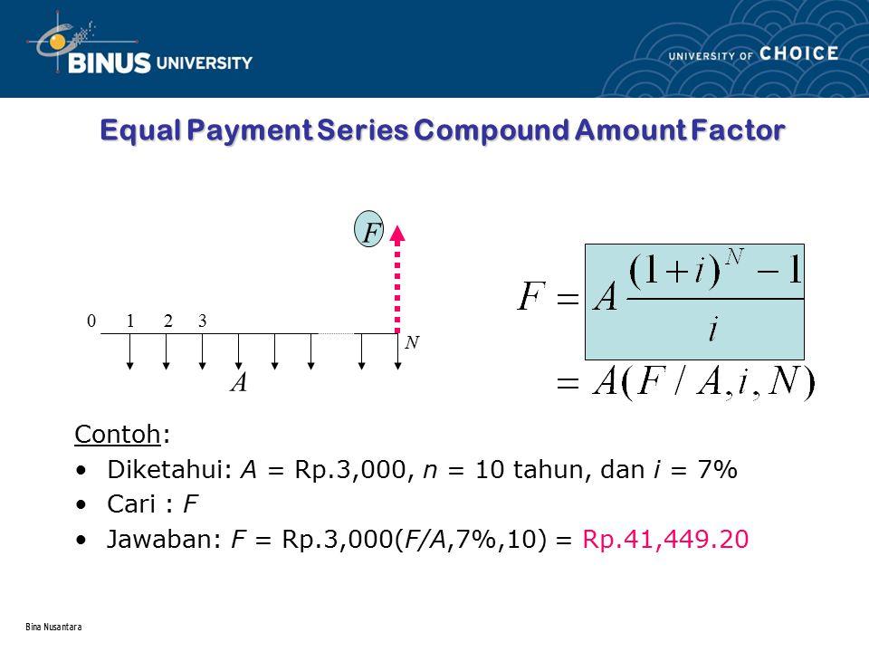 Bina Nusantara Equal Payment Series Compound Amount Factor Contoh: Diketahui: A = Rp.3,000, n = 10 tahun, dan i = 7% Cari : F Jawaban: F = Rp.3,000(F/