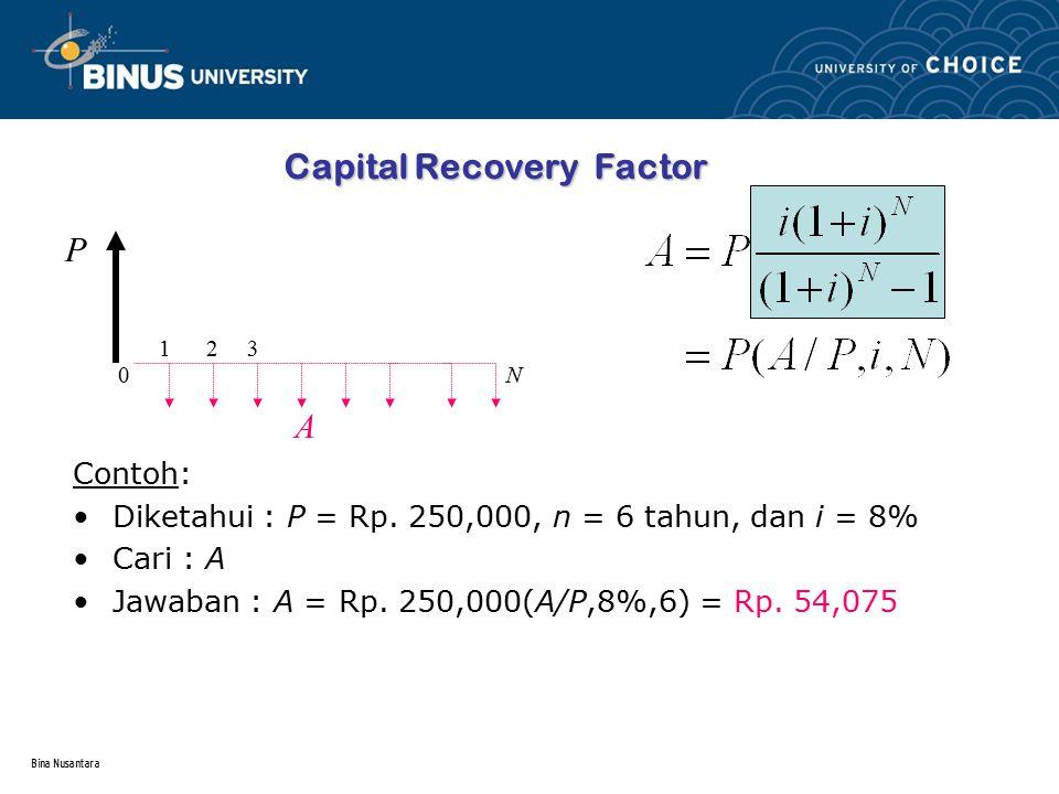 Bina Nusantara Capital Recovery Factor Contoh: Diketahui : P = Rp. 250,000, n = 6 tahun, dan i = 8% Cari : A Jawaban : A = Rp. 250,000(A/P,8%,6) = Rp.