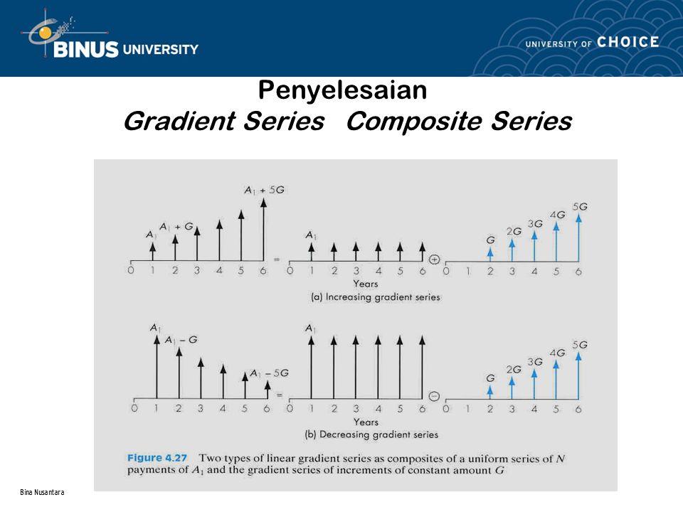 Bina Nusantara Penyelesaian Gradient Series Composite Series