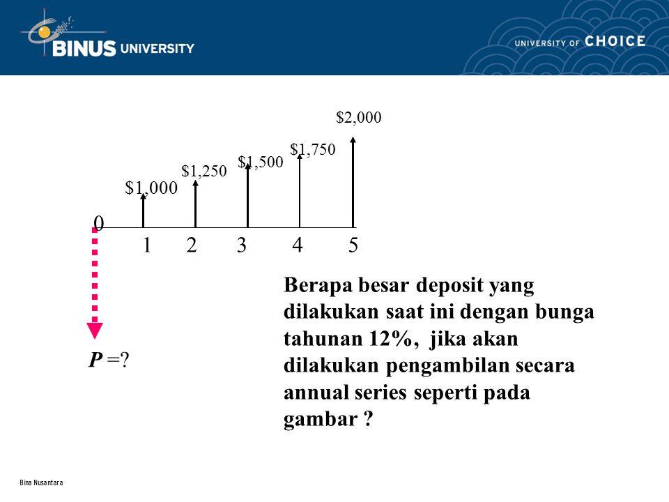 Bina Nusantara $2,000 $1,000 $1,250 $1,500 $1,750 1 2 3 4 5 0 P =? Berapa besar deposit yang dilakukan saat ini dengan bunga tahunan 12%, jika akan di