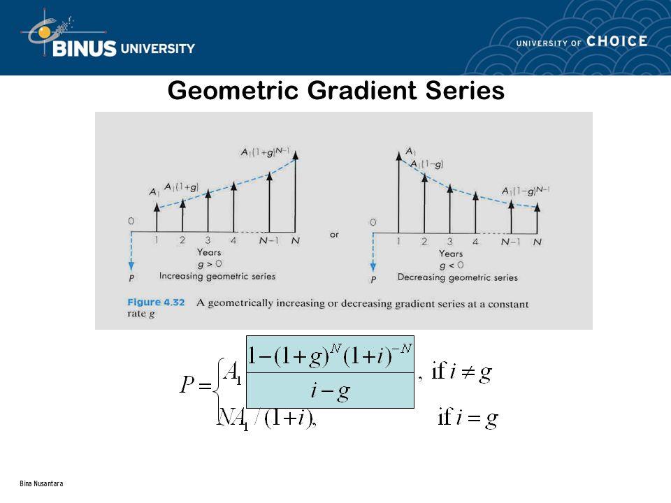 Bina Nusantara Geometric Gradient Series