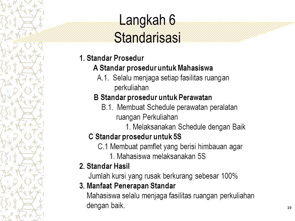 10 Langkah 6 Standarisasi 1.Standar Prosedur A Standar prosedur untuk Mahasiswa A.1.