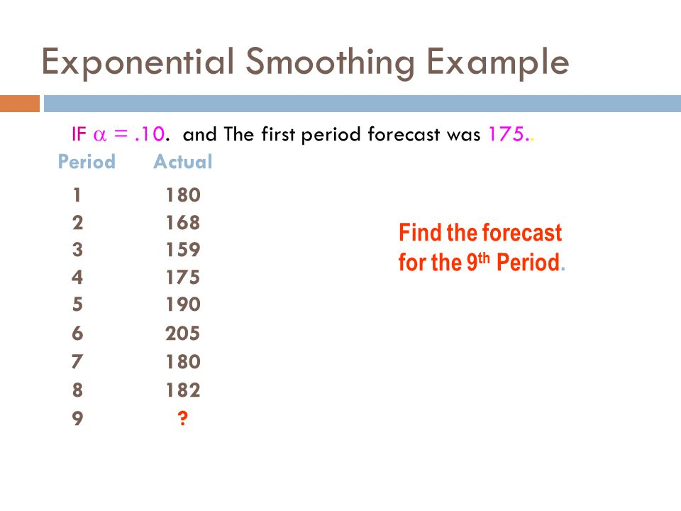 IF  =.10. and The first period forecast was 175.. PeriodActual 1180 2168 3159 4175 5190 6205 7180 8182 9? Exponential Smoothing Example Find the fore