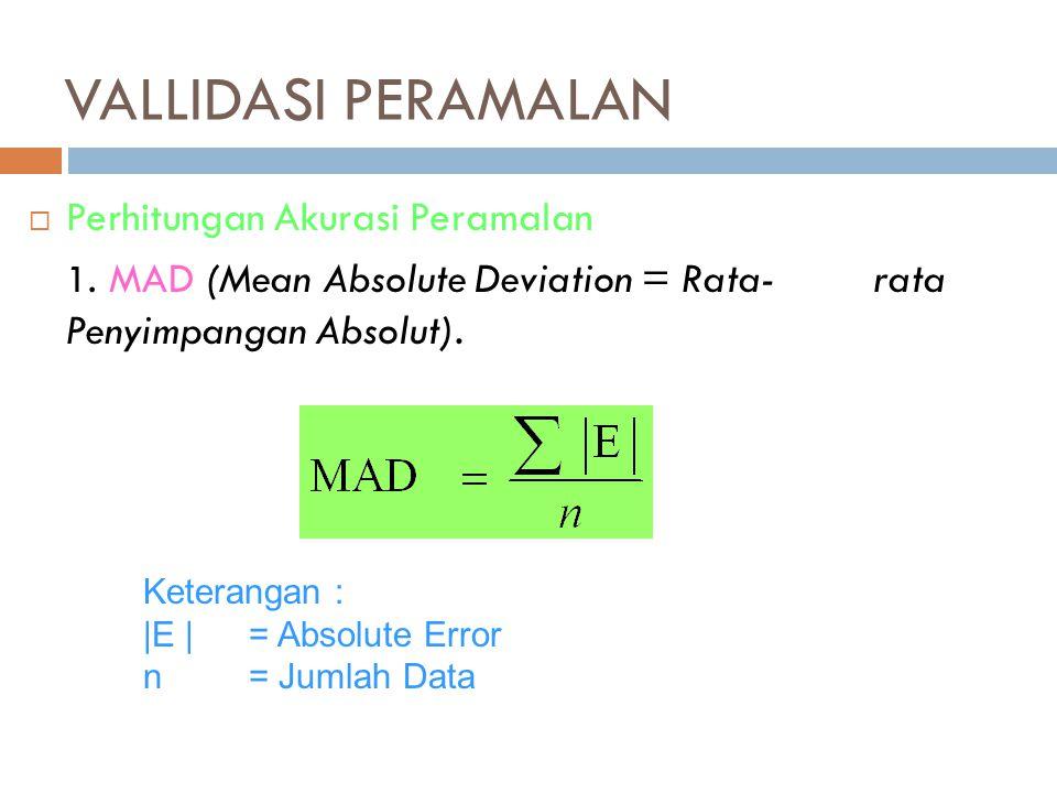 VALLIDASI PERAMALAN  Perhitungan Akurasi Peramalan 1. MAD (Mean Absolute Deviation = Rata- rata Penyimpangan Absolut). Keterangan : |E |= Absolute Er