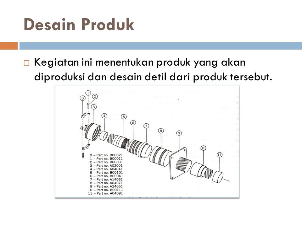 Desain Produk  Kegiatan ini menentukan produk yang akan diproduksi dan desain detil dari produk tersebut.