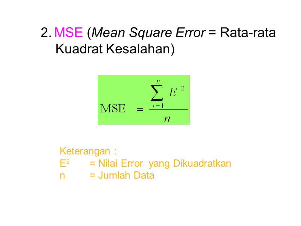 2. MSE (Mean Square Error = Rata-rata Kuadrat Kesalahan) Keterangan : E 2 = Nilai Error yang Dikuadratkan n= Jumlah Data