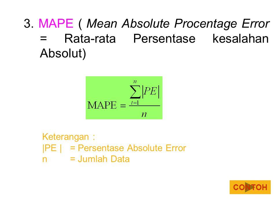 3. MAPE ( Mean Absolute Procentage Error = Rata-rata Persentase kesalahan Absolut) Keterangan : |PE |= Persentase Absolute Error n= Jumlah Data CONTOH
