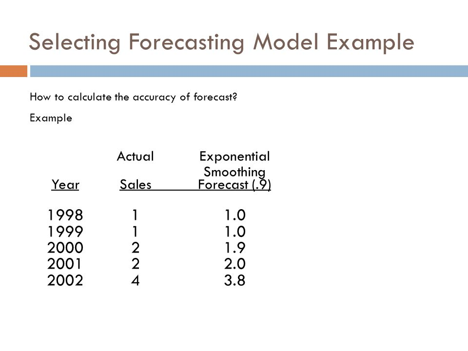 How to calculate the accuracy of forecast.