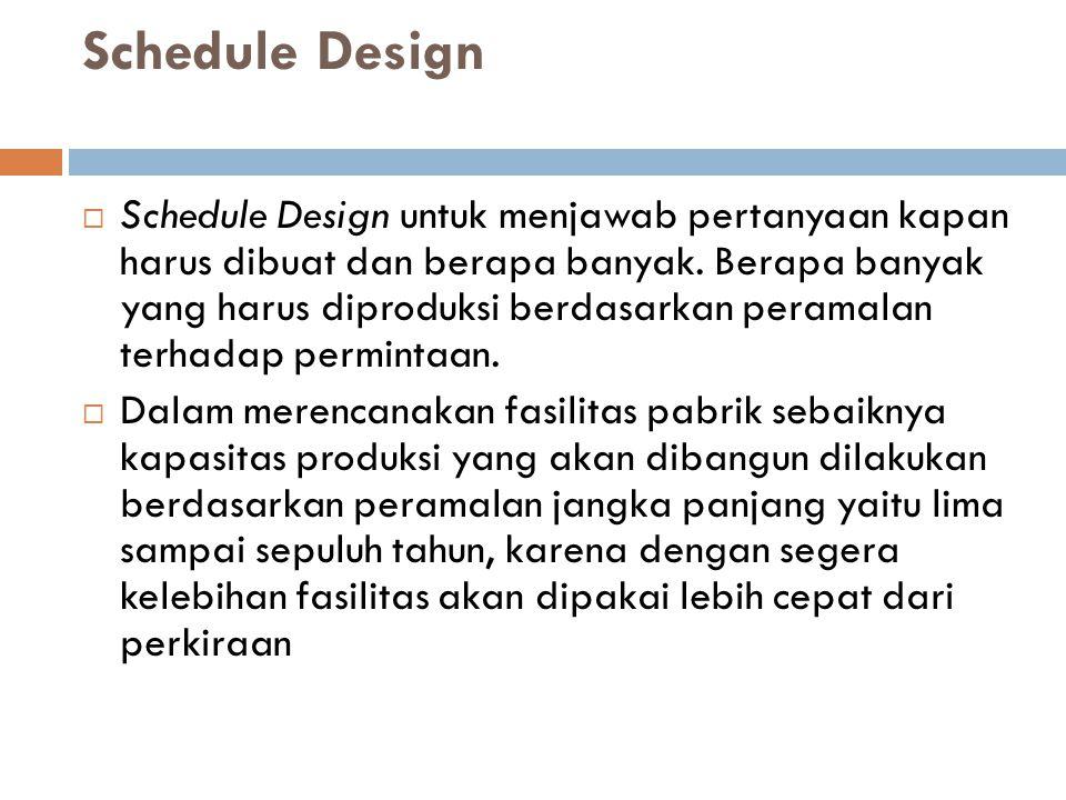 Schedule Design  Schedule Design untuk menjawab pertanyaan kapan harus dibuat dan berapa banyak. Berapa banyak yang harus diproduksi berdasarkan pera