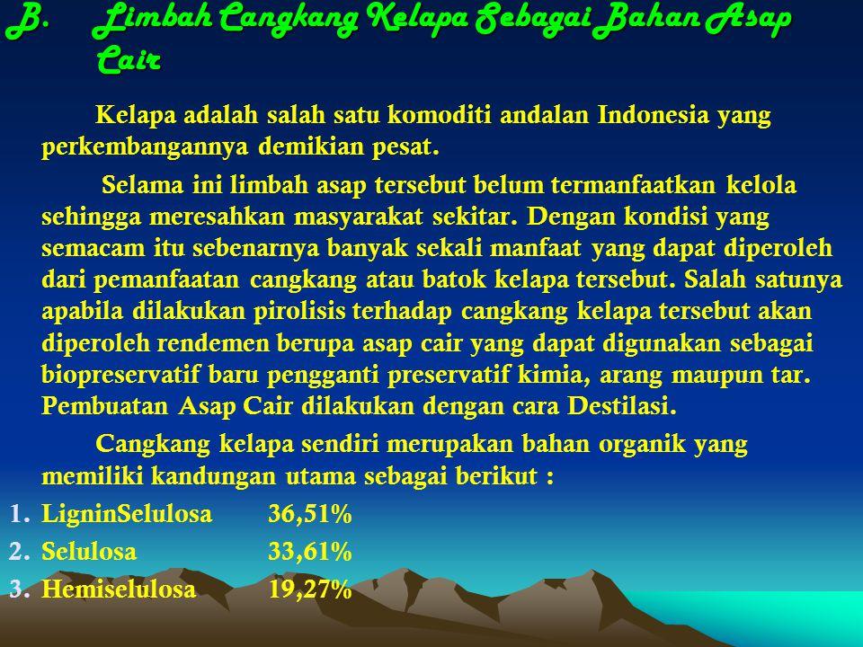 B. Limbah Cangkang Kelapa Sebagai Bahan Asap Cair Kelapa adalah salah satu komoditi andalan Indonesia yang perkembangannya demikian pesat. Selama ini