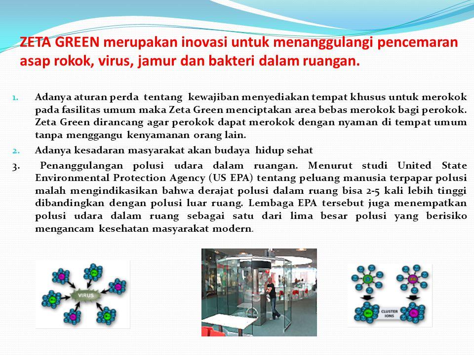 MANFAAT DAN KEUNGGULAN ZETA GREEN Keuntungan Memenuhi aturan perda di beberapa propinsi di Indonesia, antara lain di Jawa Tengah,DKI Jakarta, Jawa Timur Memberikan pelayanan yang nyaman bagi pelanggan.