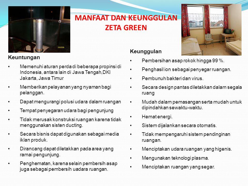 MANFAAT DAN KEUNGGULAN ZETA GREEN Keuntungan Memenuhi aturan perda di beberapa propinsi di Indonesia, antara lain di Jawa Tengah,DKI Jakarta, Jawa Tim