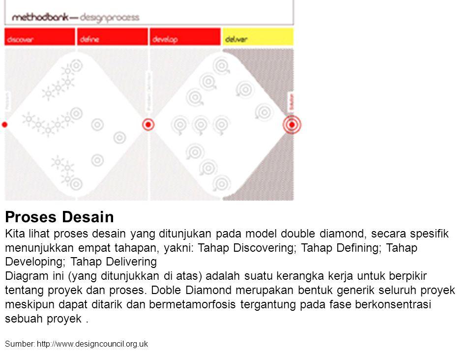 Proses Desain Kita lihat proses desain yang ditunjukan pada model double diamond, secara spesifik menunjukkan empat tahapan, yakni: Tahap Discovering;