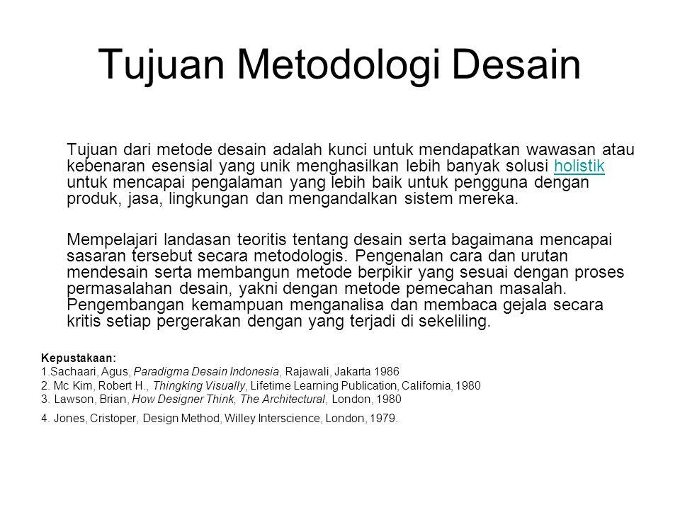 Metodologi sebagai langkah dasar menjawab kebutuhan Menerapkan konsep baru tersebut untuk disosialisasikan.