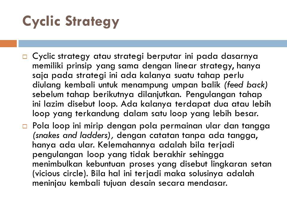 CycIic Strategy  Cyclic strategy atau strategi berputar ini pada dasarnya memiliki prinsip yang sama dengan linear strategy, hanya saja pada strategi