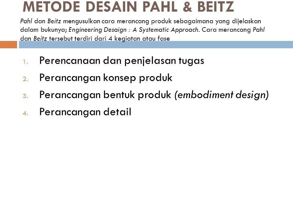 METODE DESAIN PAHL & BEITZ 1. Perencanaan dan penjelasan tugas 2. Perancangan konsep produk 3. Perancangan bentuk produk (embodiment design) 4. Peranc