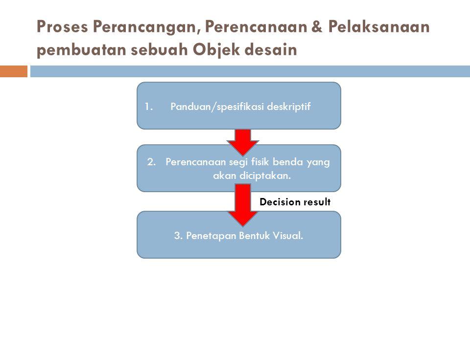 2. Perencanaan segi fisik benda yang akan diciptakan. Proses Perancangan, Perencanaan & Pelaksanaan pembuatan sebuah Objek desain 1.Panduan/spesifikas