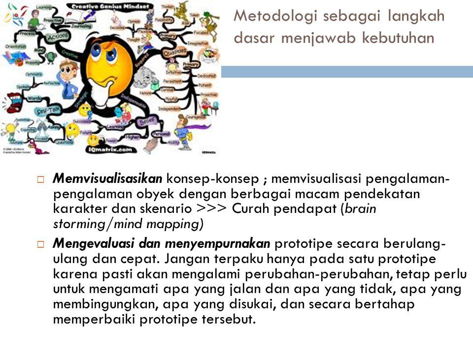 Metodologi sebagai langkah dasar menjawab kebutuhan  Memvisualisasikan konsep-konsep ; memvisualisasi pengalaman- pengalaman obyek dengan berbagai ma