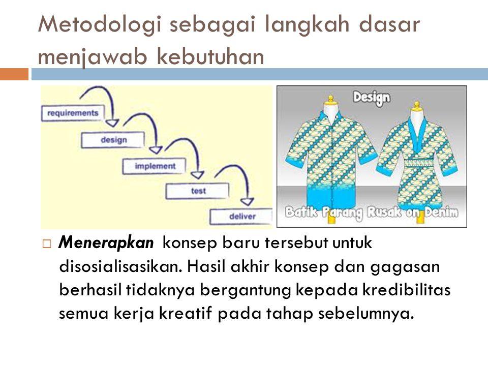 Metodologi sebagai langkah dasar menjawab kebutuhan  Menerapkan konsep baru tersebut untuk disosialisasikan. Hasil akhir konsep dan gagasan berhasil