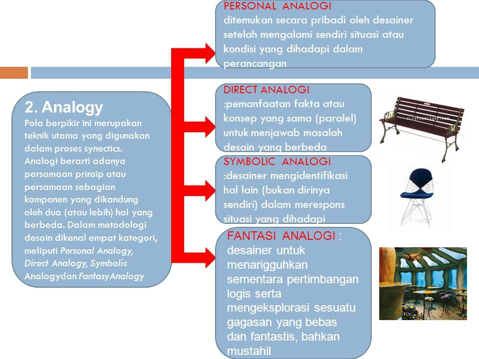 2. AnaIogy Pola berpikir ini merupakan teknik utama yang digunakan dalam proses synectics. Analogi berarti adanya persamaan prinsip atau persamaan seb
