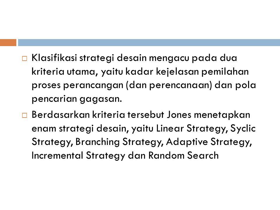  Klasifikasi strategi desain mengacu pada dua kriteria utama, yaitu kadar kejelasan pemilahan proses perancangan (dan perencanaan) dan pola pencarian