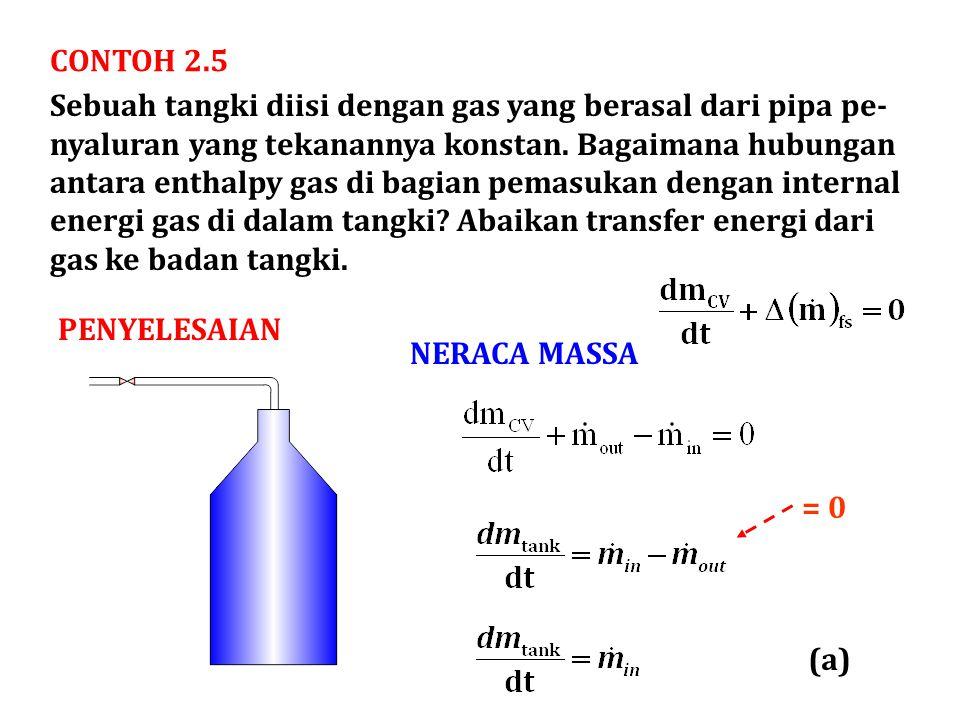 CONTOH 2.5 Sebuah tangki diisi dengan gas yang berasal dari pipa pe- nyaluran yang tekanannya konstan. Bagaimana hubungan antara enthalpy gas di bagia