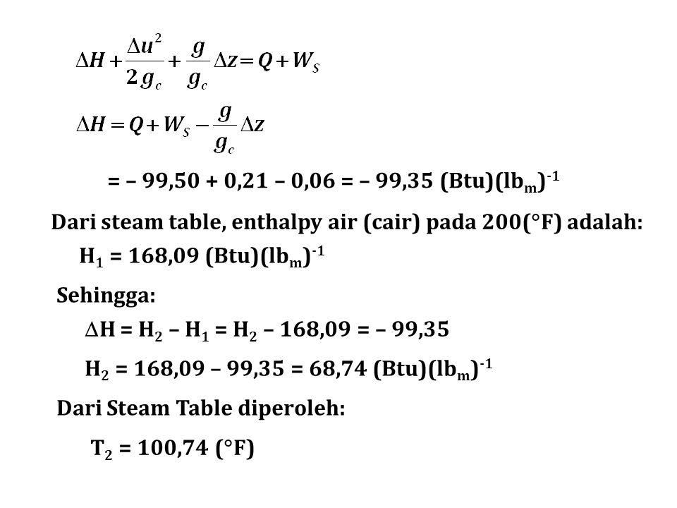 = – 99,50 + 0,21 – 0,06 = – 99,35 (Btu)(lb m ) -1 Dari steam table, enthalpy air (cair) pada 200(  F) adalah: H 1 = 168,09 (Btu)(lb m ) -1 Sehingga: