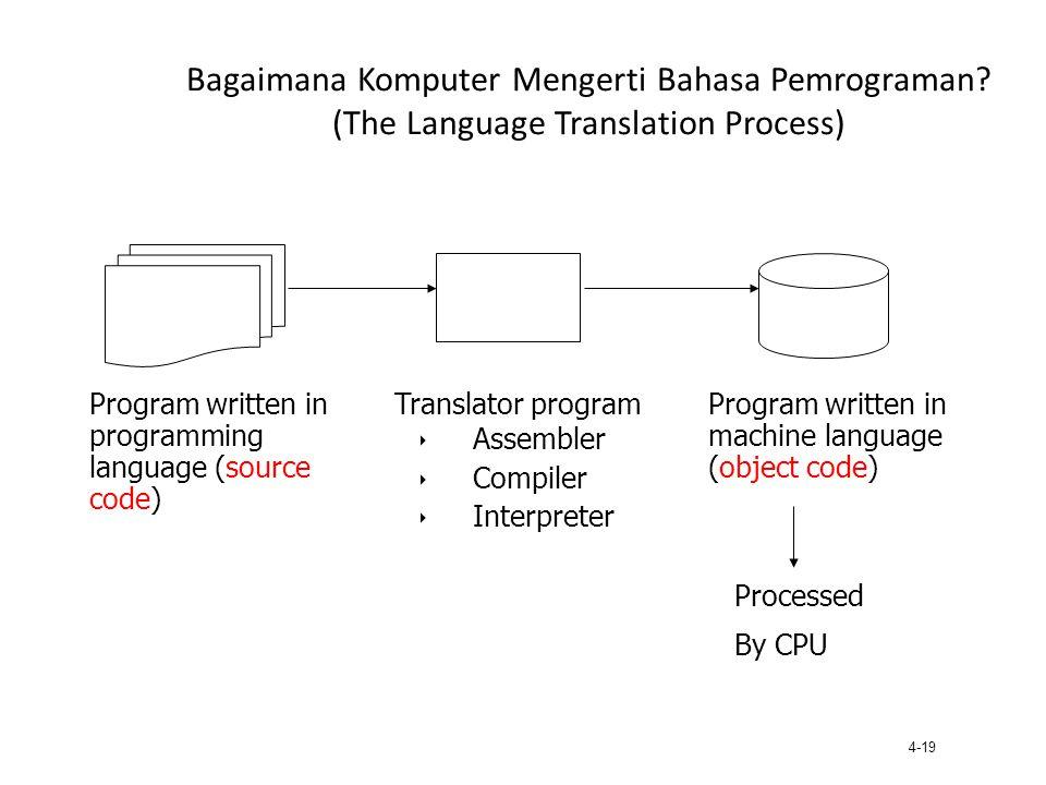 4-19 Bagaimana Komputer Mengerti Bahasa Pemrograman? (The Language Translation Process) Program written in programming language (source code) Translat