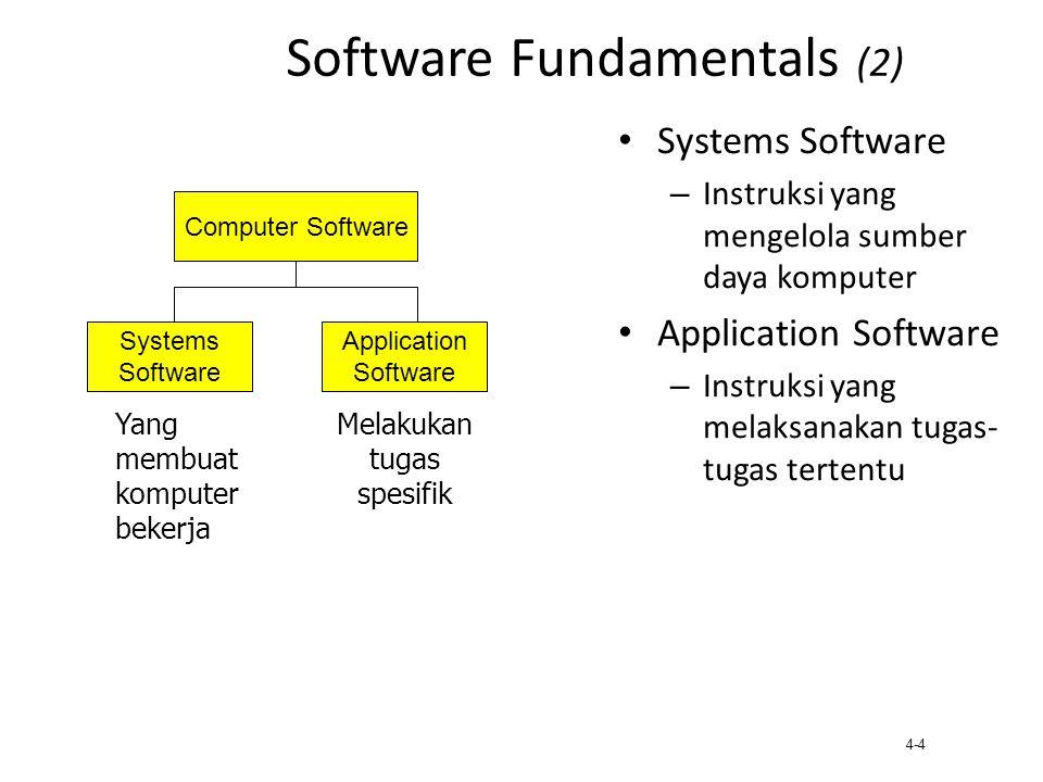 4-4 Software Fundamentals (2) Systems Software – Instruksi yang mengelola sumber daya komputer Application Software – Instruksi yang melaksanakan tuga