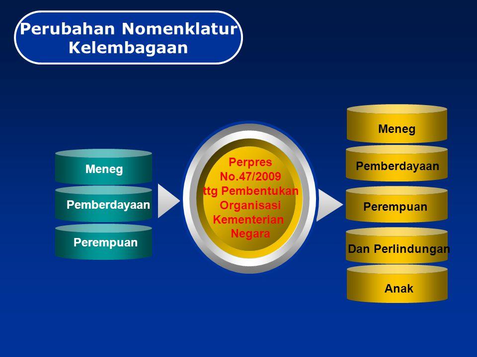MENGAPA PENTING MEMBANGUN DAN MELINDUNGI ANAK 13