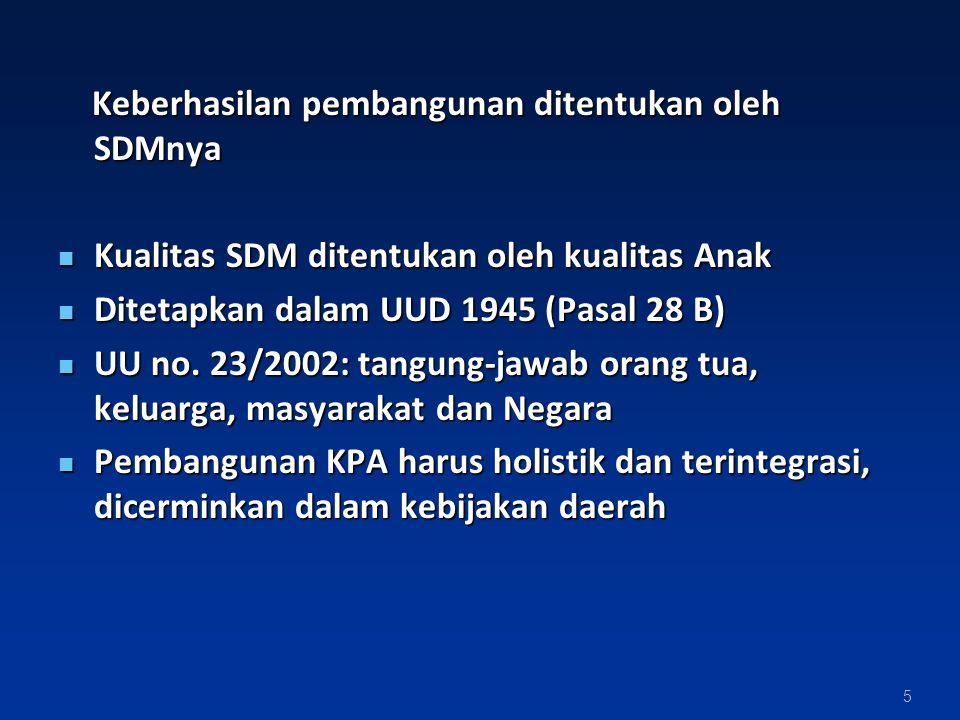 Keberhasilan pembangunan ditentukan oleh SDMnya Keberhasilan pembangunan ditentukan oleh SDMnya Kualitas SDM ditentukan oleh kualitas Anak Kualitas SDM ditentukan oleh kualitas Anak Ditetapkan dalam UUD 1945 (Pasal 28 B) Ditetapkan dalam UUD 1945 (Pasal 28 B) UU no.