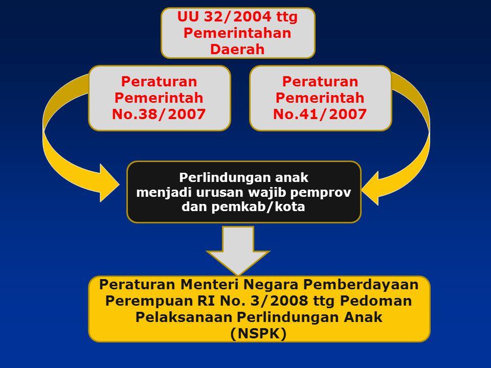 Peraturan Pemerintah No.38/2007 Peraturan Pemerintah No.41/2007 Perlindungan anak menjadi urusan wajib pemprov dan pemkab/kota Peraturan Menteri Negara Pemberdayaan Perempuan RI No.