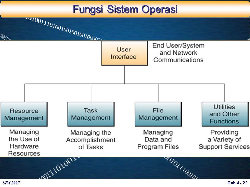 Bab 4 - 22 SIM 2007 Fungsi Sistem Operasi