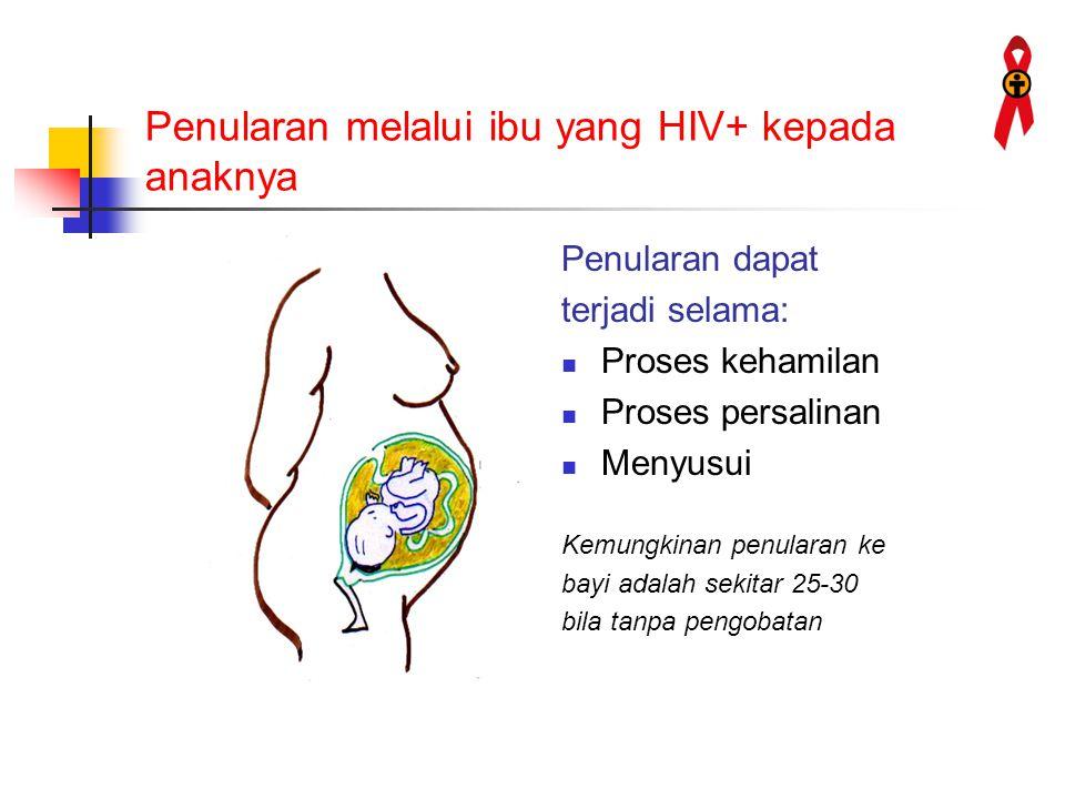 Penularan melalui cairan kelamin Melalui hubungan seksual tanpa kondom.