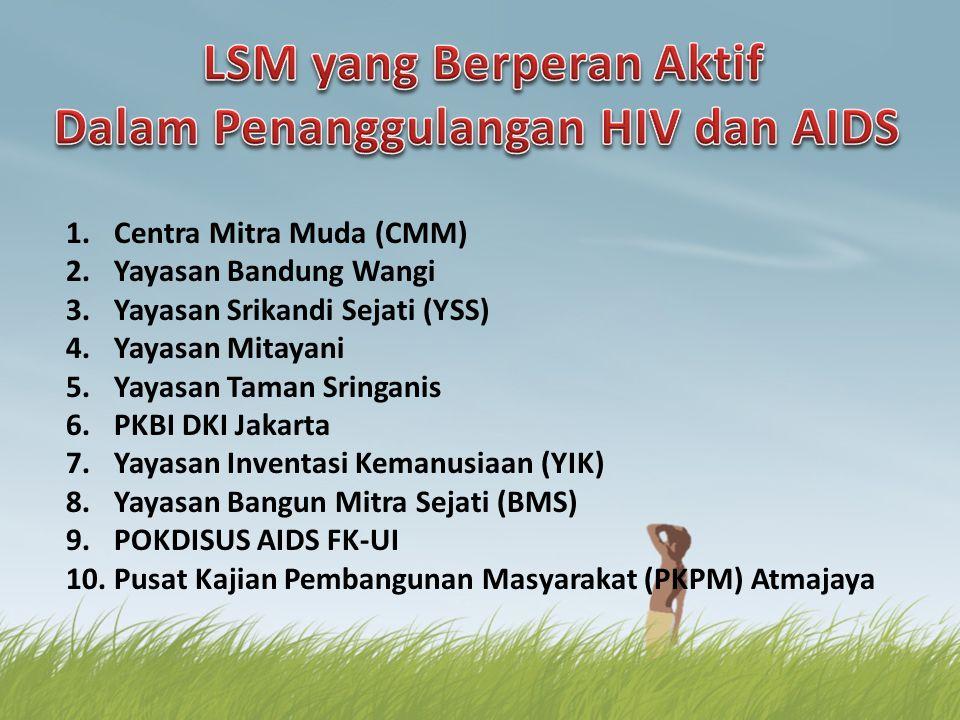 1.Centra Mitra Muda (CMM) 2.Yayasan Bandung Wangi 3.Yayasan Srikandi Sejati (YSS) 4.Yayasan Mitayani 5.Yayasan Taman Sringanis 6.PKBI DKI Jakarta 7.Ya