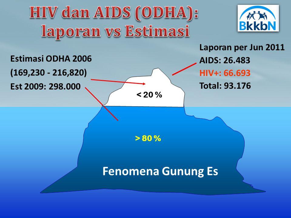 NOPROVINSINORUMAH SAKIT 29.Gorontalo68.RSU.Prof. DR.