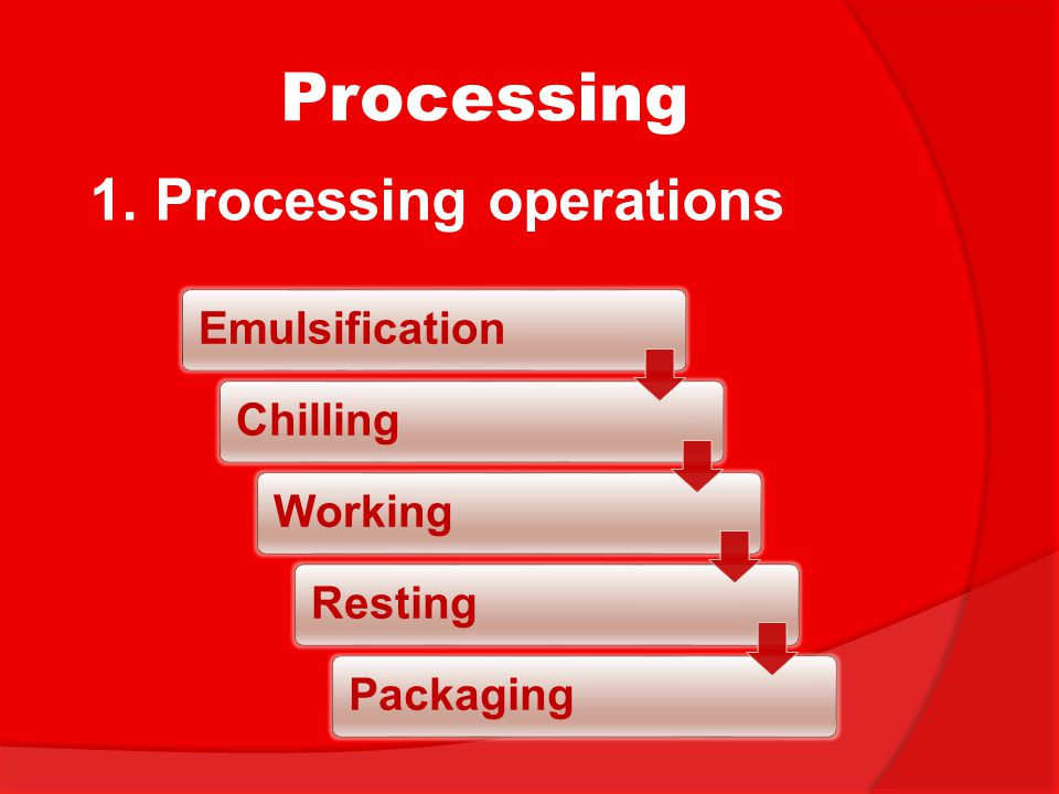 Processing 1. Processing operations EmulsificationChillingWorkingRestingPackaging