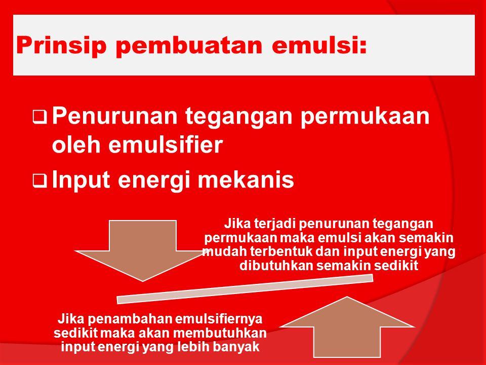 Prinsip pembuatan emulsi:  Penurunan tegangan permukaan oleh emulsifier  Input energi mekanis Jika terjadi penurunan tegangan permukaan maka emulsi