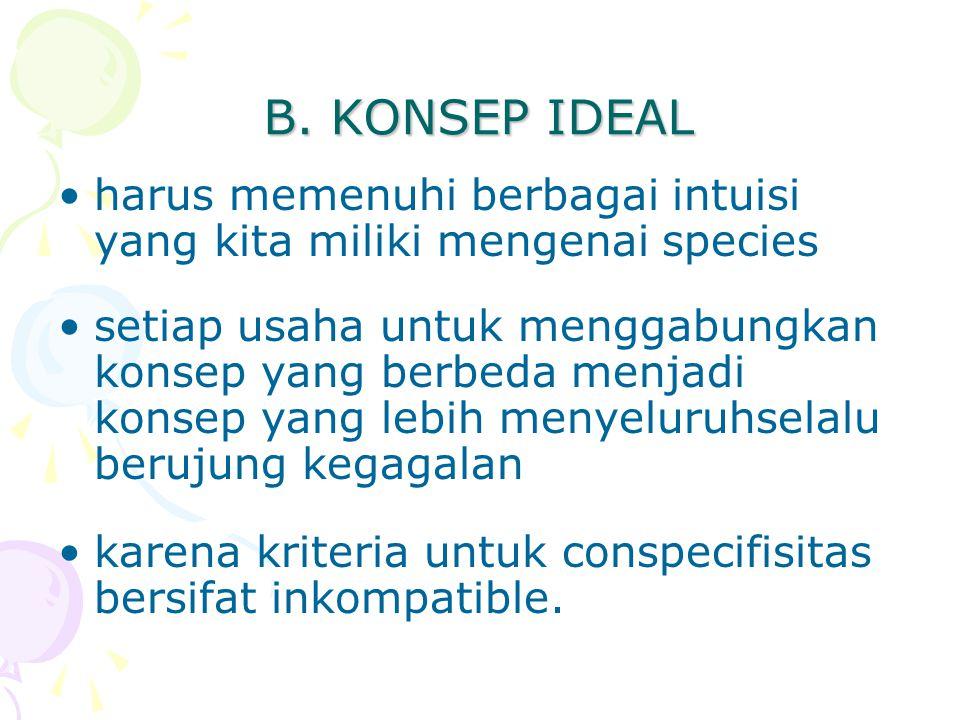 B. KONSEP IDEAL harus memenuhi berbagai intuisi yang kita miliki mengenai species setiap usaha untuk menggabungkan konsep yang berbeda menjadi konsep